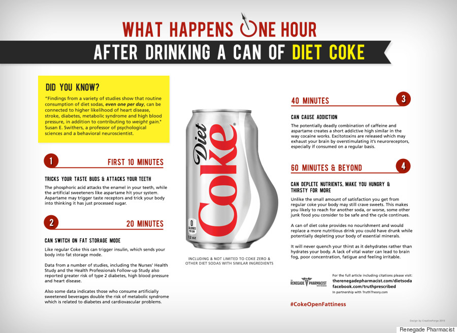 What Diet Coke Does To Your Body In 60 Minutes