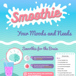 Smoothies – Top 7 excuses to enjoy them + infographic download